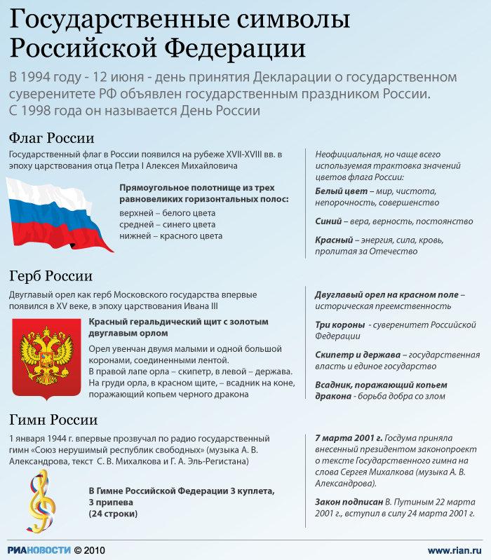 обозначения цветов российского флага