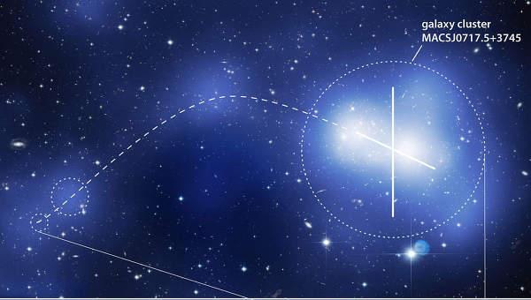 """Нить из темной материи, обнаруженная телескопом """"Хаббл"""" в созвездии Возничего"""